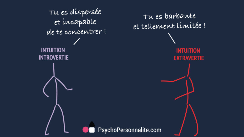 Dialogue intuition introvertie - intuition extravertie