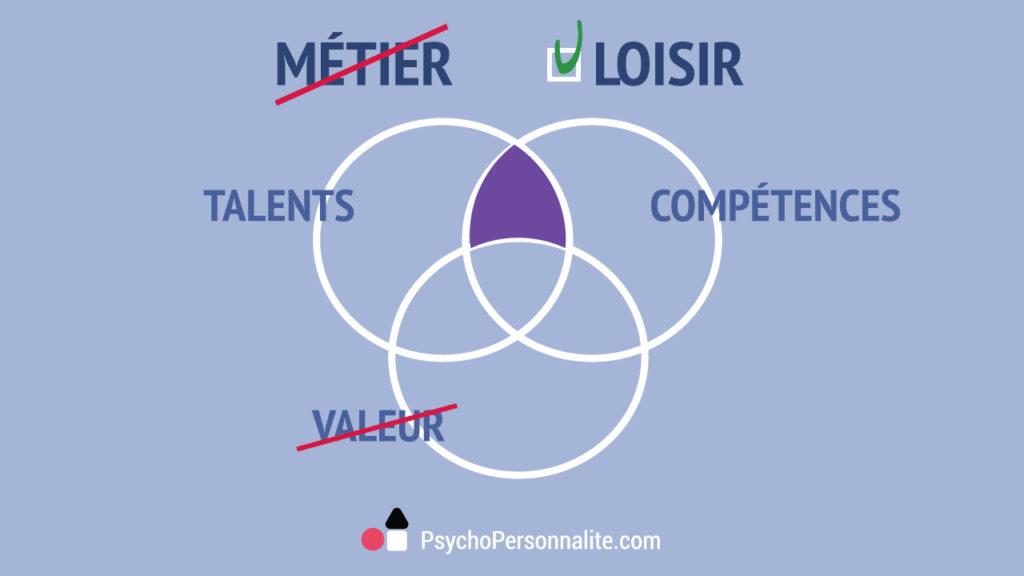 PsychoPersonnalité-Un-métier-pour-votre-personnalité-Compétences